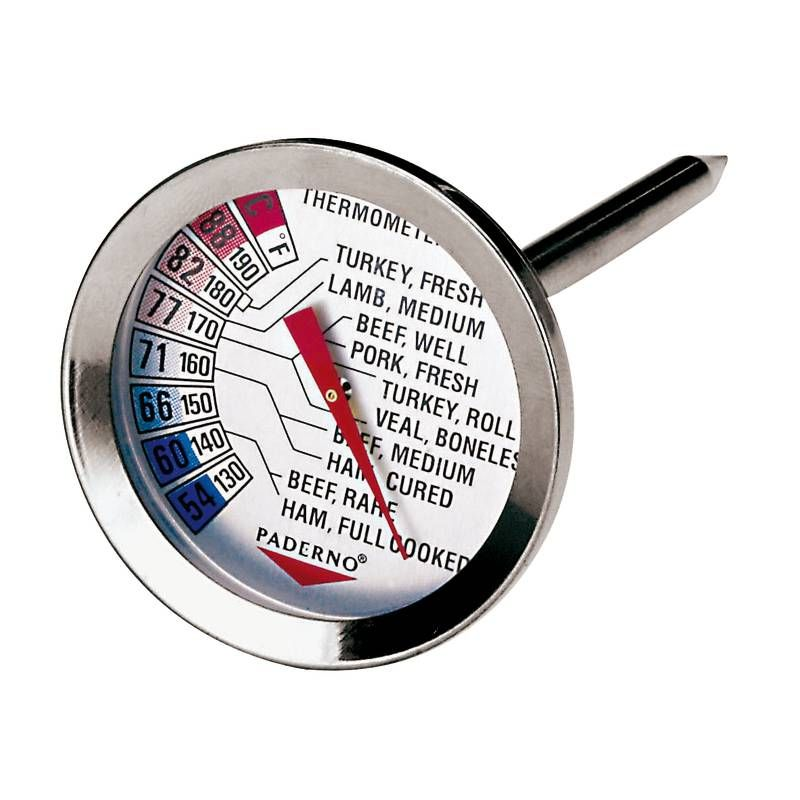 Termometro-arrosti